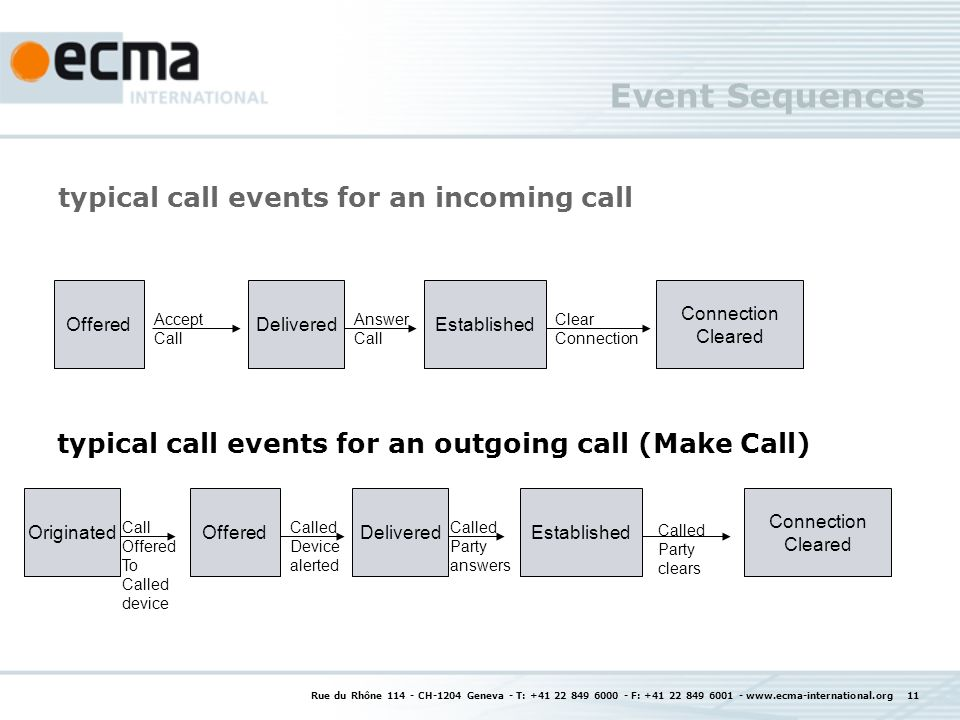 Event Sequences typical call events for an incoming call
