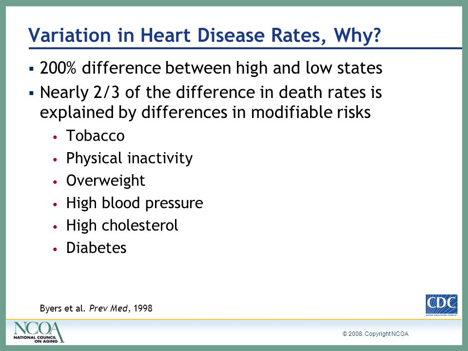 Variation in Heart Disease Rates, Why