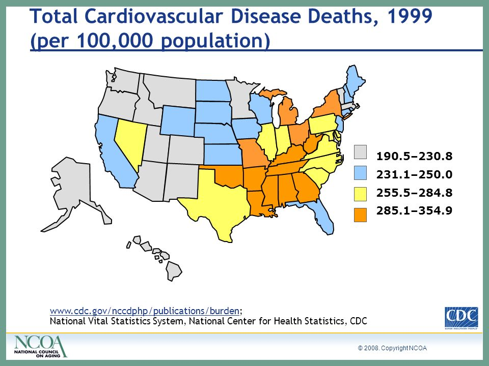 Total Cardiovascular Disease Deaths, 1999 (per 100,000 population)