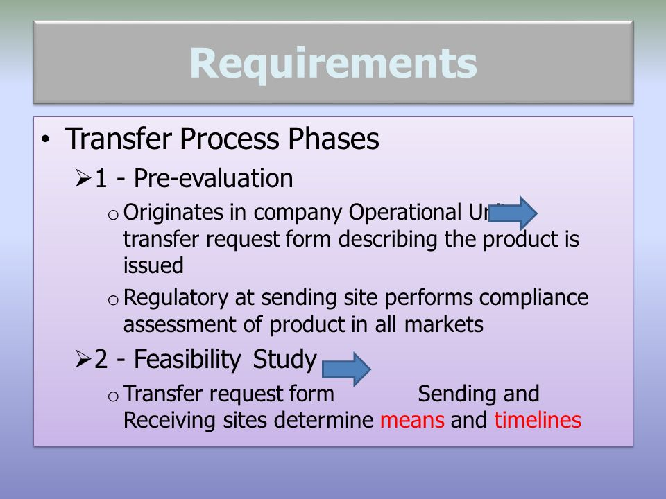 Product Transfer. - Ppt Download