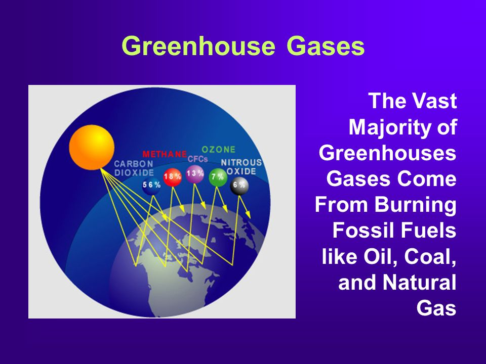 Greenhouse Gases The Vast Majority of Greenhouses Gases Come From Burning Fossil Fuels like Oil, Coal, and Natural Gas.