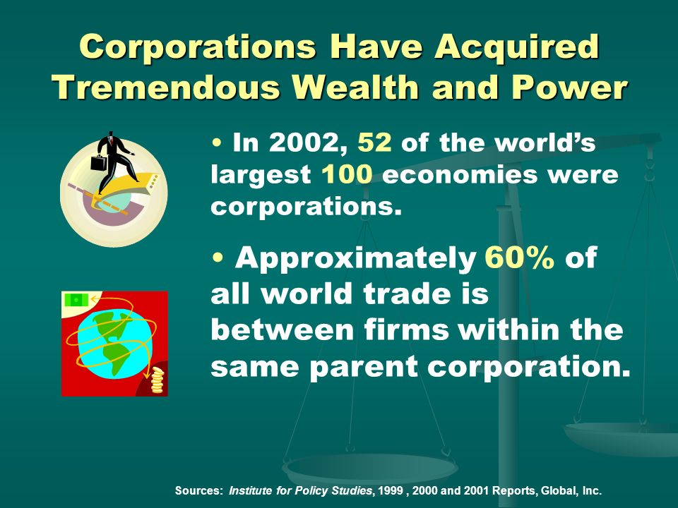 Corporations Have Acquired Tremendous Wealth and Power