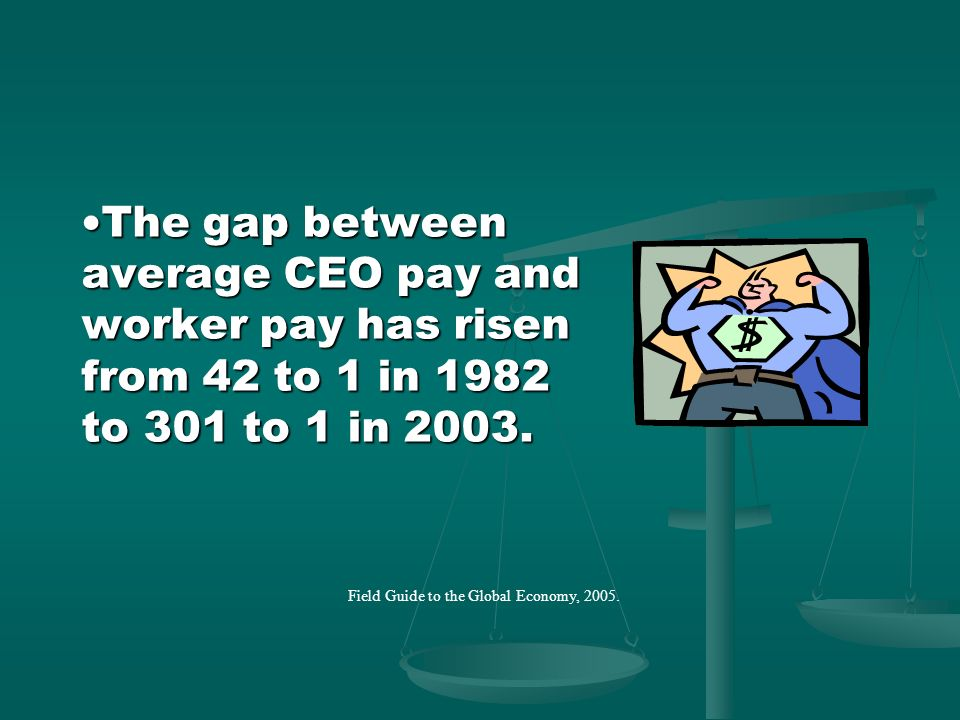 •The gap between average CEO pay and worker pay has risen from 42 to 1 in 1982 to 301 to 1 in 2003.