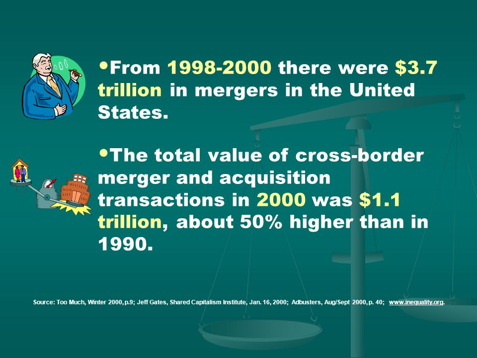 From 1998-2000 there were $3.7 trillion in mergers in the United States.