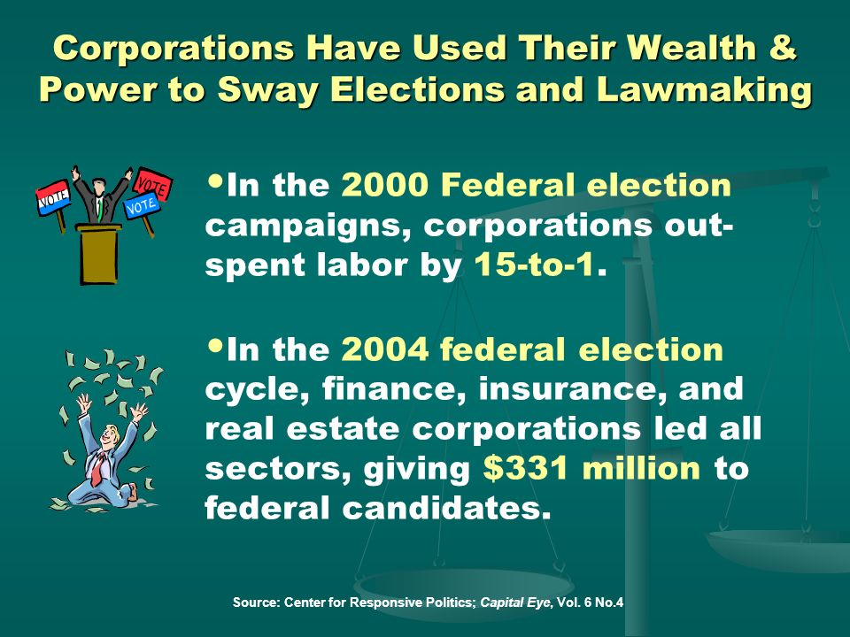 Corporations Have Used Their Wealth & Power to Sway Elections and Lawmaking