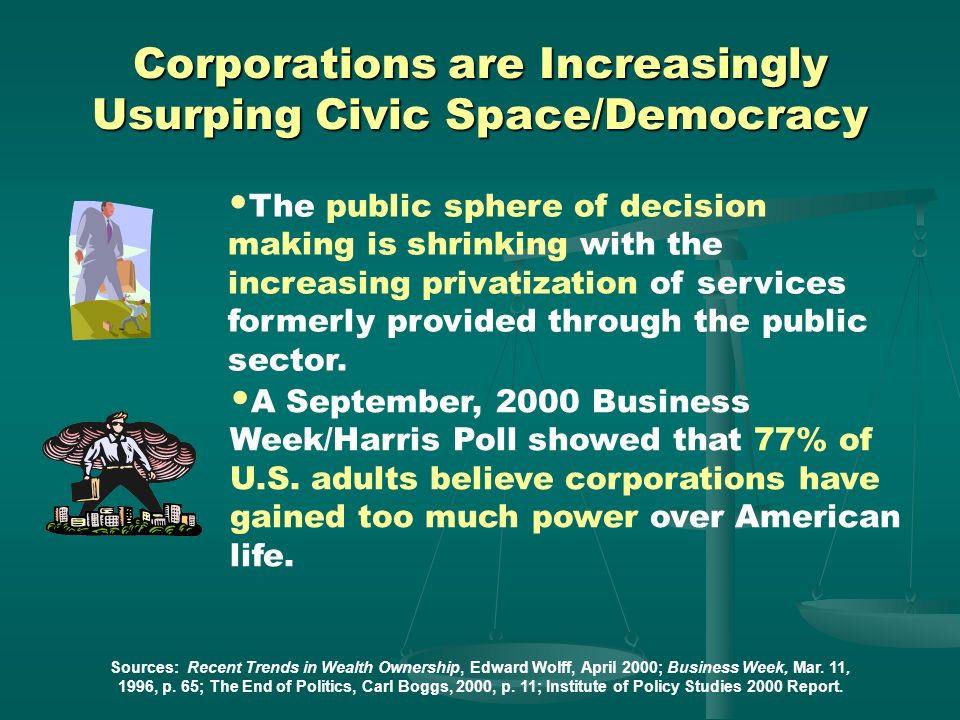 Corporations are Increasingly Usurping Civic Space/Democracy