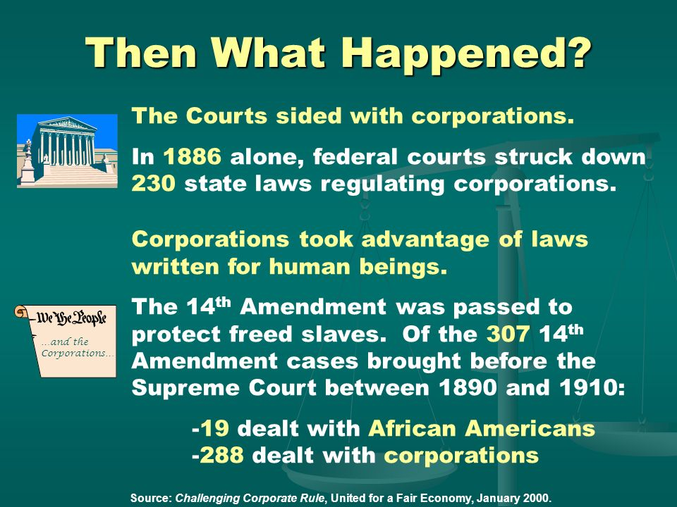 Then What Happened The Courts sided with corporations.