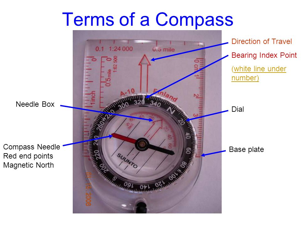 Terms of a Compass Direction of Travel Bearing Index Point