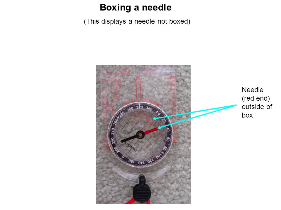 (This displays a needle not boxed)