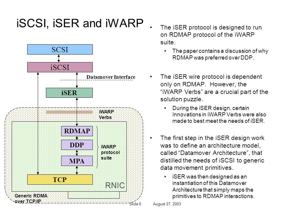 iSCSI, iSER and iWARP SCSI iSCSI RNIC iSER RDMAP DDP MPA TCP
