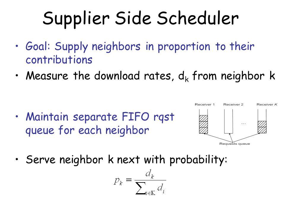 Supplier Side Scheduler