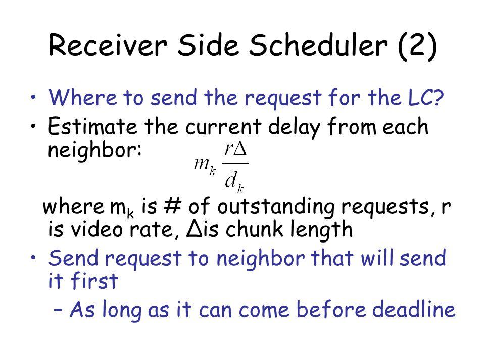 Receiver Side Scheduler (2)