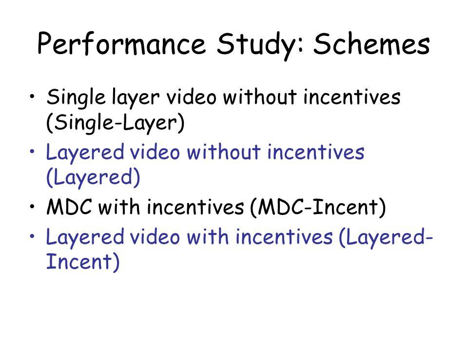Performance Study: Schemes
