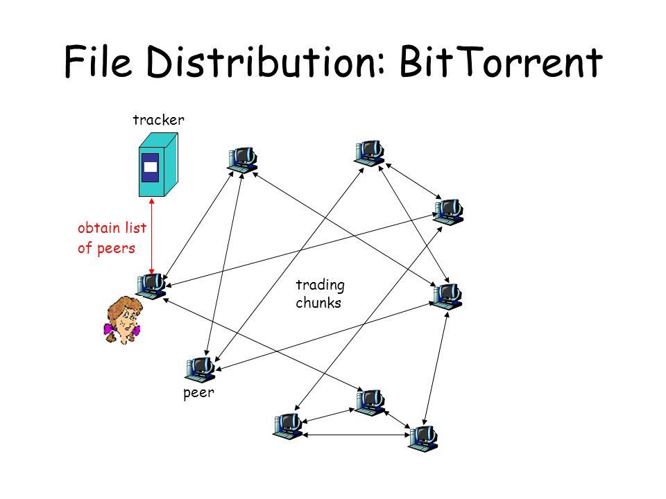 File Distribution: BitTorrent