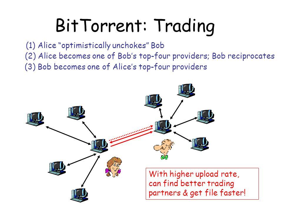 BitTorrent: Trading (1) Alice optimistically unchokes Bob