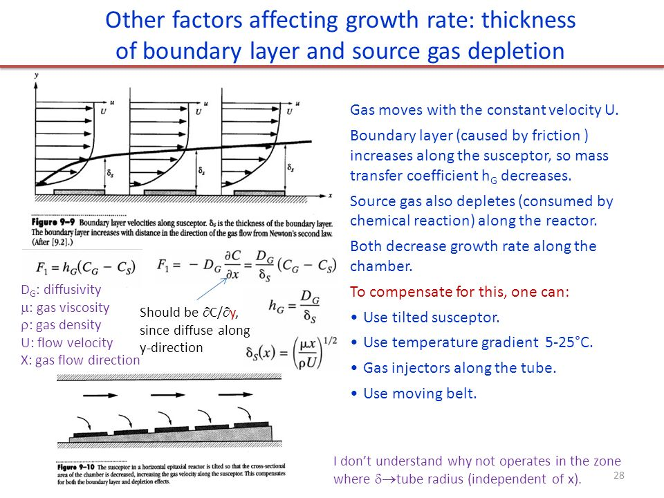 factors affecting growth of film industry Economics factors that affect an entire industry can impact retrieved from.