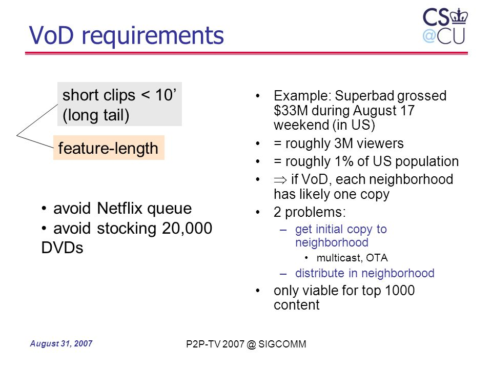VoD requirements short clips < 10' (long tail) feature-length