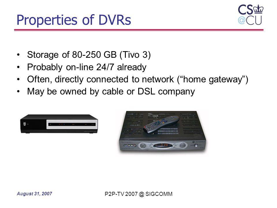 Properties of DVRs Storage of 80-250 GB (Tivo 3)
