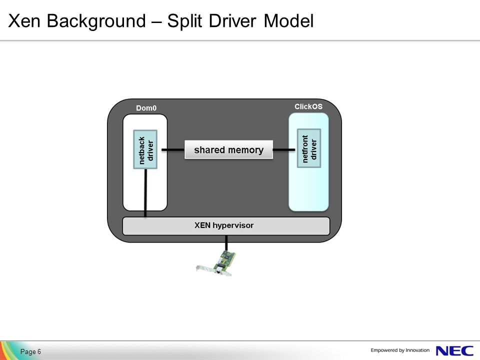 Xen Background – Split Driver Model