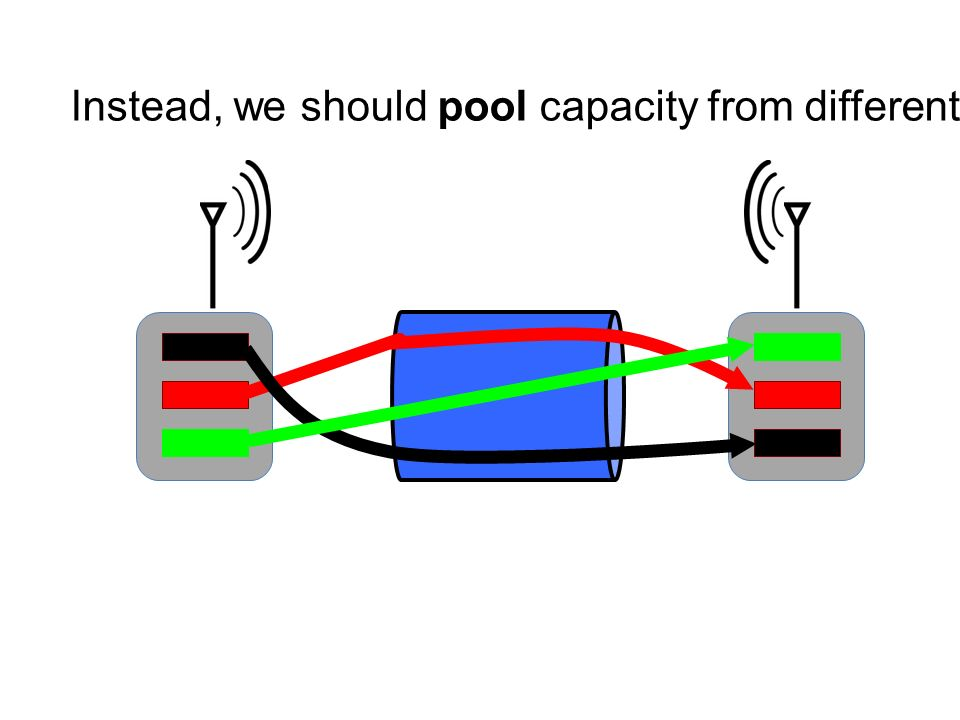 Instead, we should pool capacity from different links