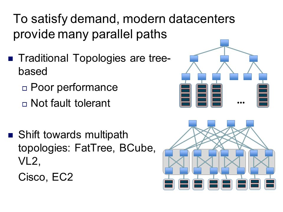 To satisfy demand, modern datacenters provide many parallel paths