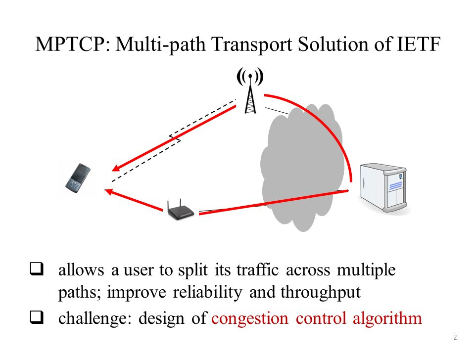 MPTCP: Multi-path Transport Solution of IETF