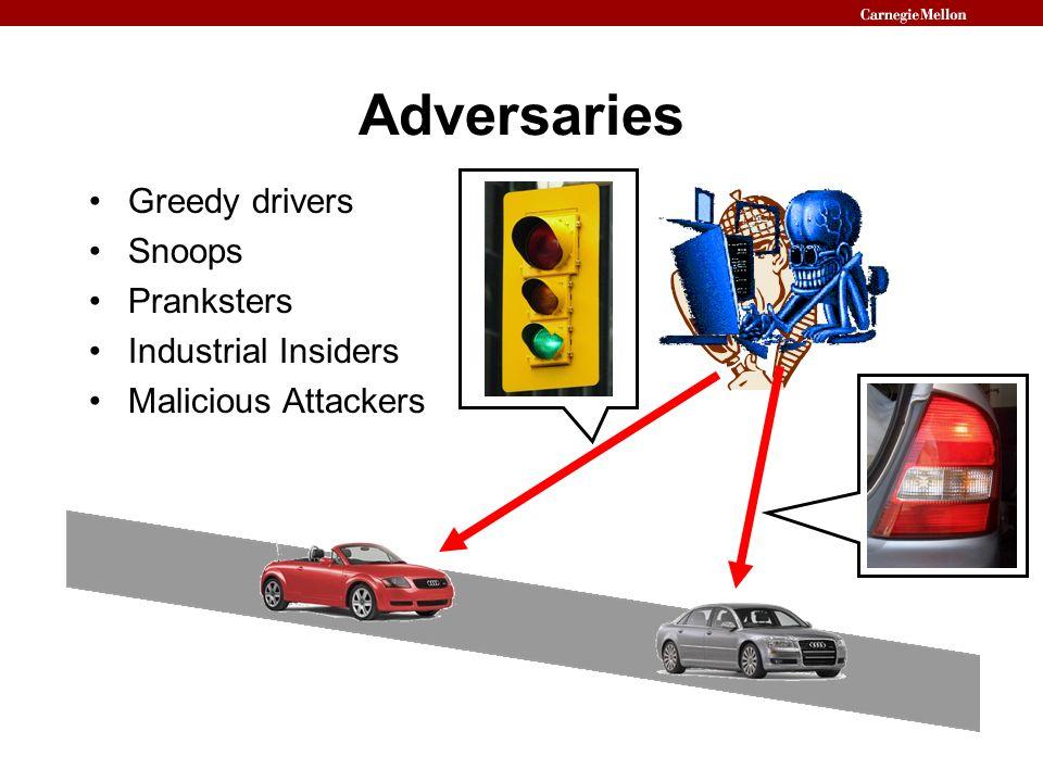 Adversaries Greedy drivers Snoops Pranksters Industrial Insiders