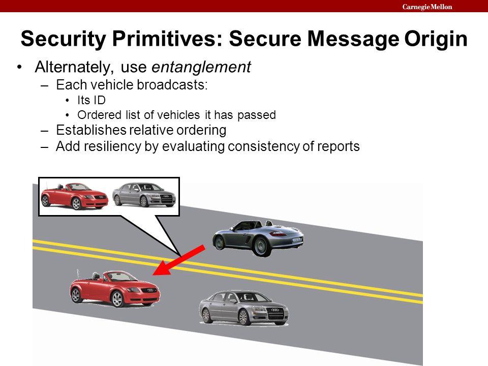 Security Primitives: Secure Message Origin