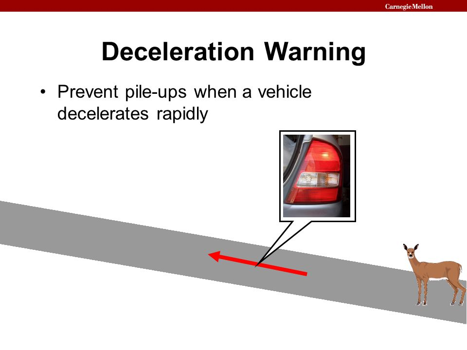 Deceleration WarningPrevent pile-ups when a vehicle decelerates rapidly.