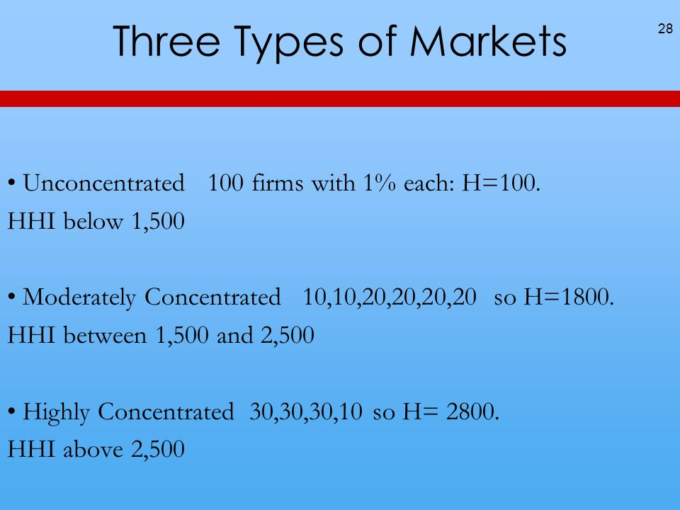Three Types of Markets • Unconcentrated 100 firms with 1% each: H=100.