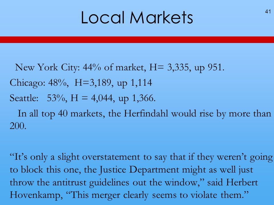 Local Markets New York City: 44% of market, H= 3,335, up 951.