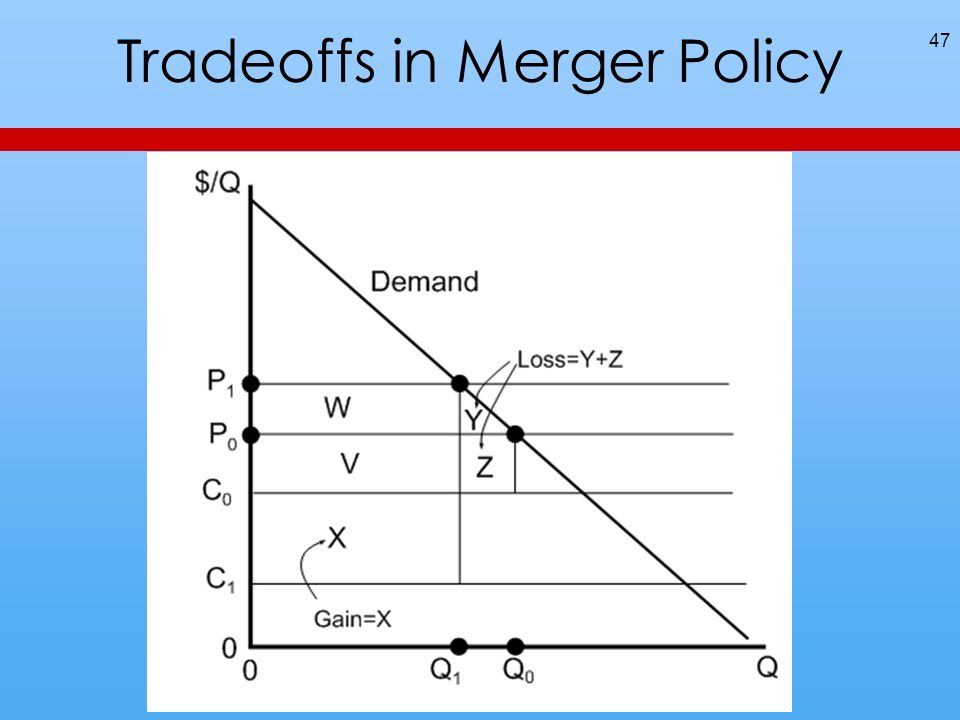 Tradeoffs in Merger Policy