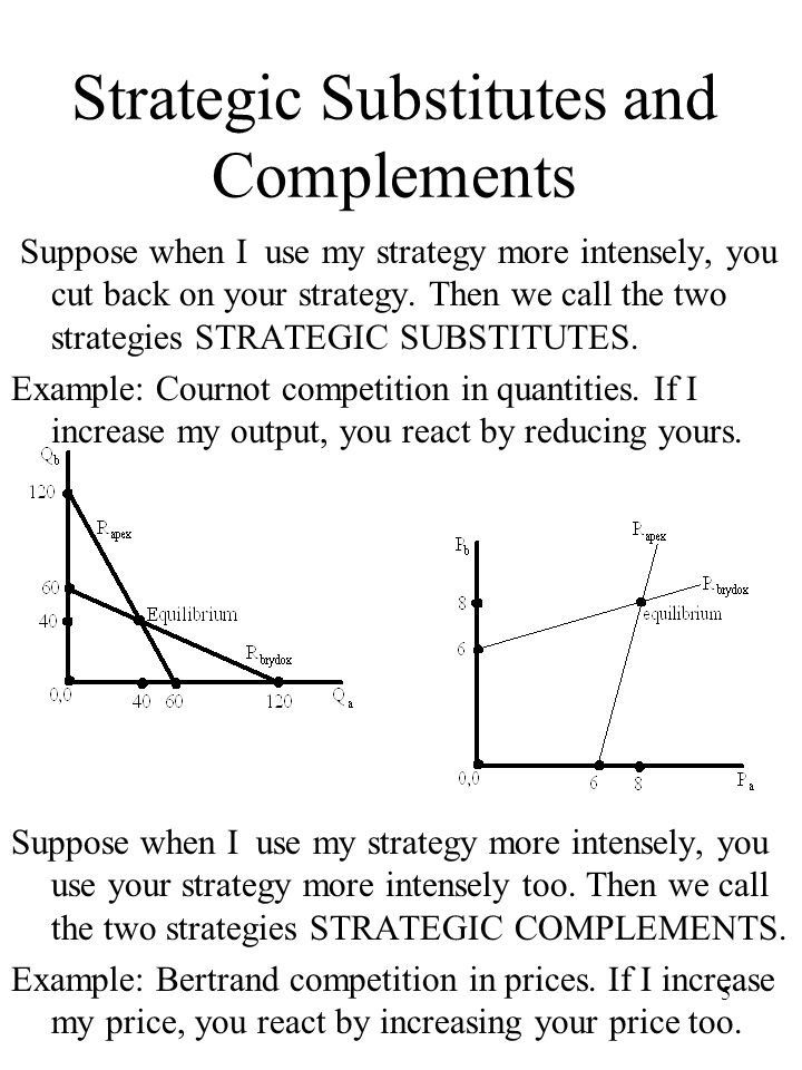 Strategic Substitutes and Complements