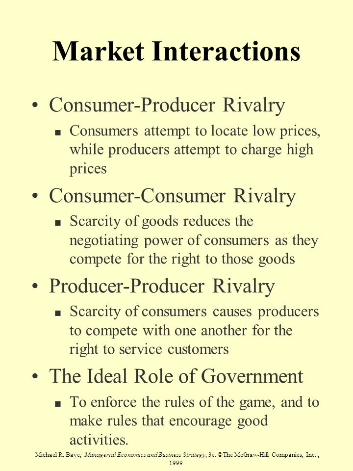 Market Interactions Consumer-Producer Rivalry