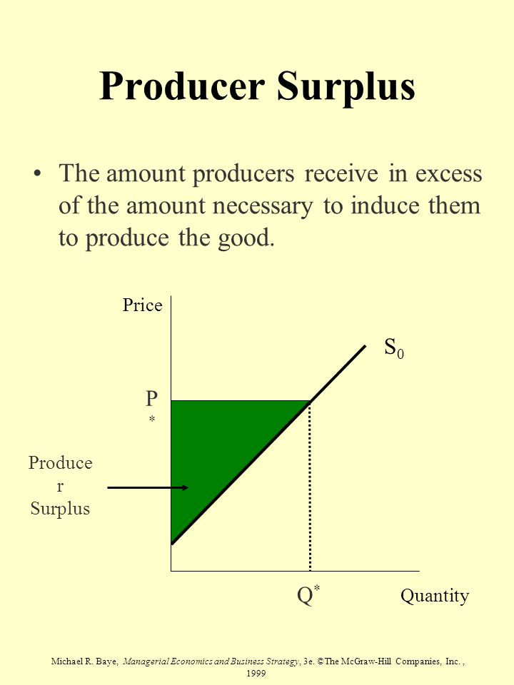 Producer Surplus The amount producers receive in excess of the amount necessary to induce them to produce the good.