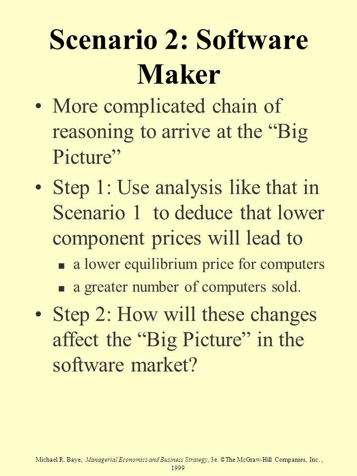 Scenario 2: Software Maker