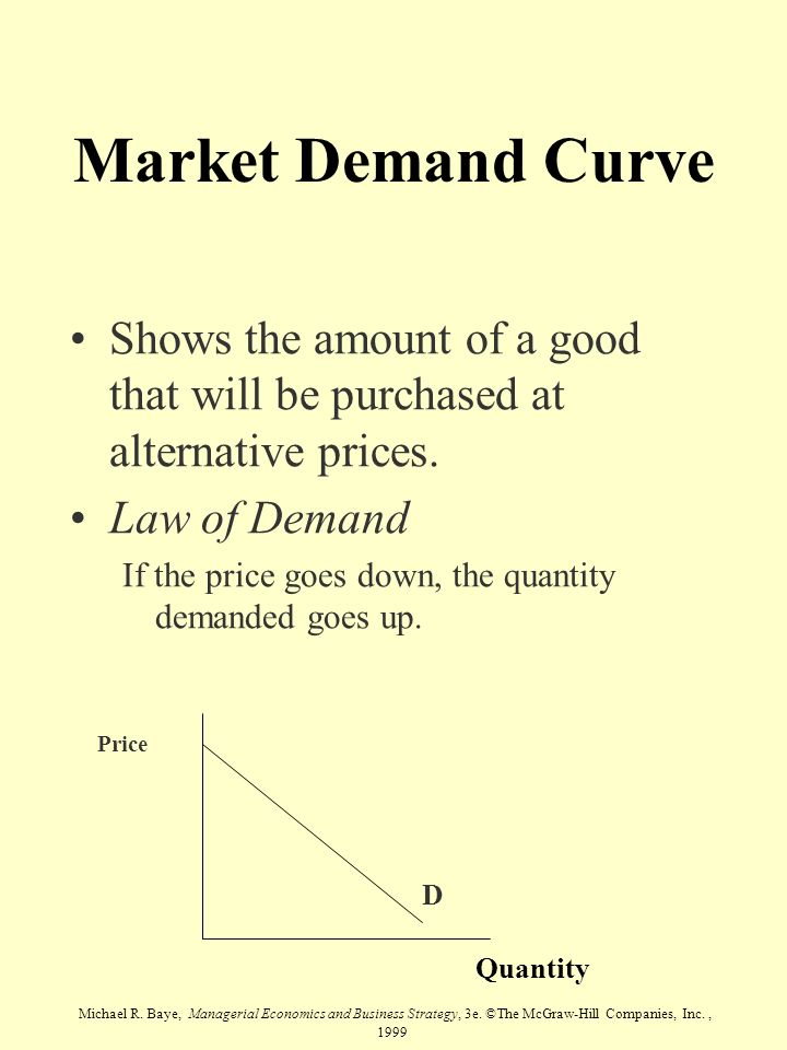 Market Demand Curve Shows the amount of a good that will be purchased at alternative prices. Law of Demand.