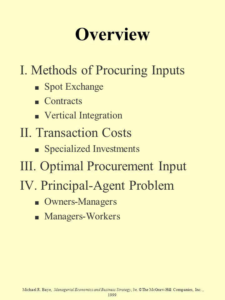 Overview I. Methods of Procuring Inputs II. Transaction Costs