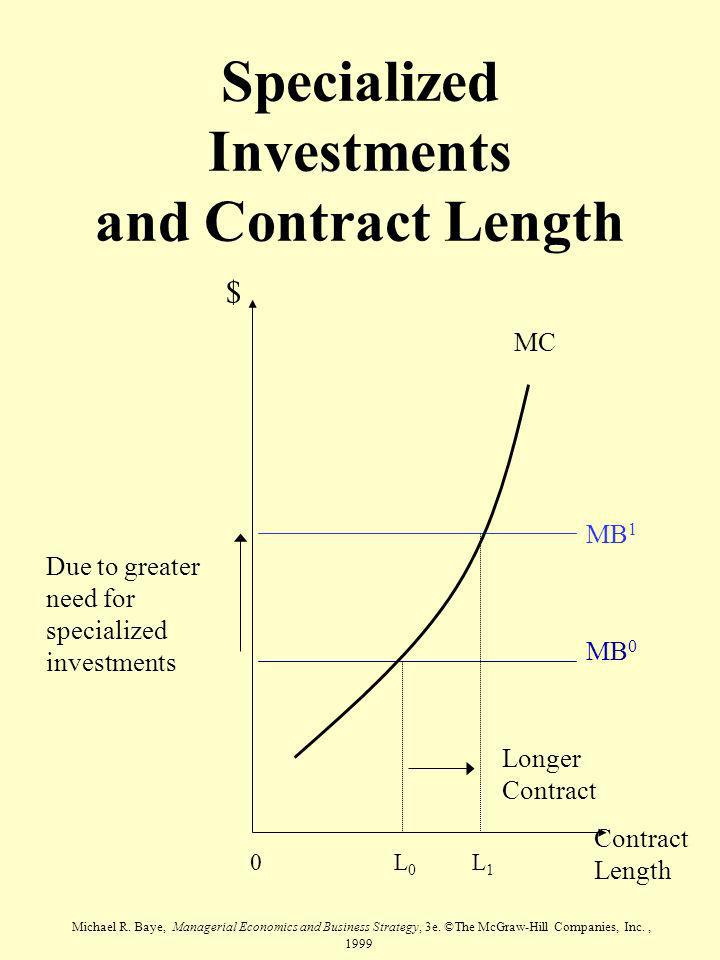 Specialized Investments and Contract Length