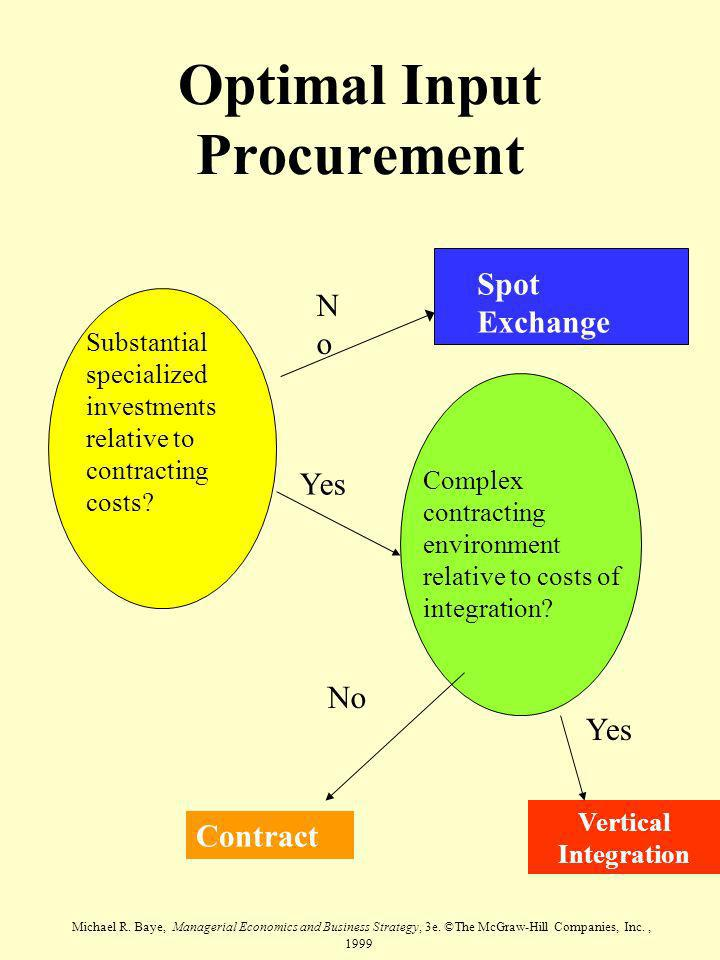 Optimal Input Procurement