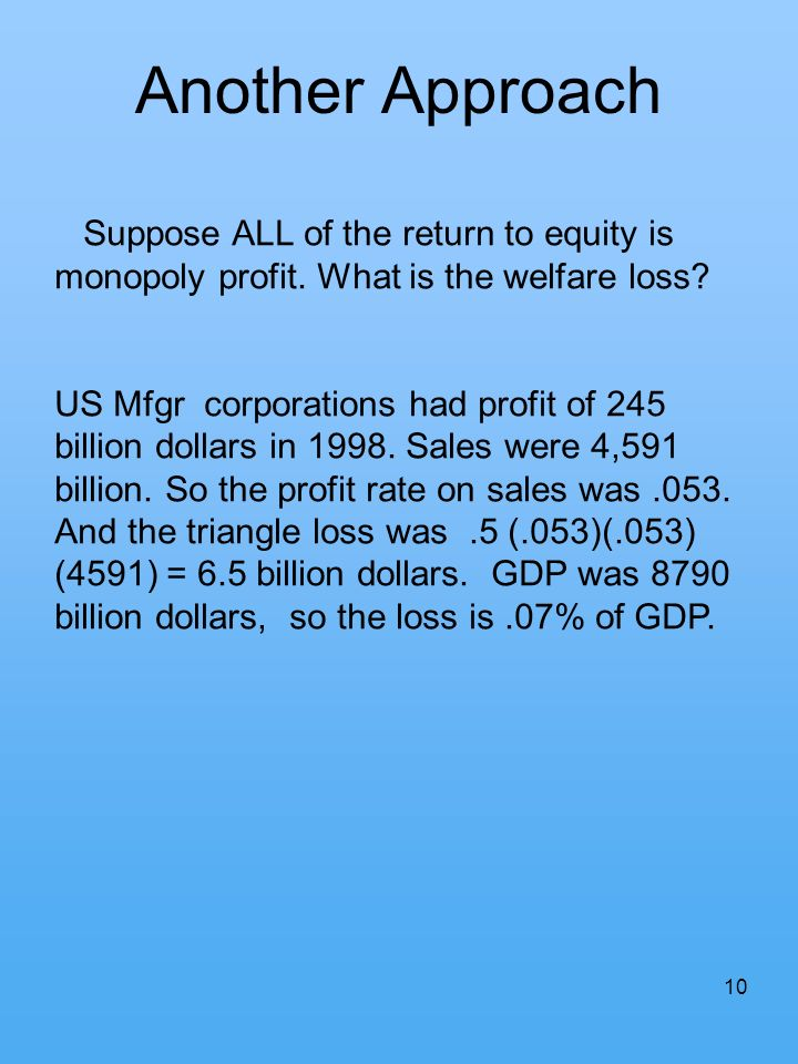 Another Approach Suppose ALL of the return to equity is monopoly profit. What is the welfare loss
