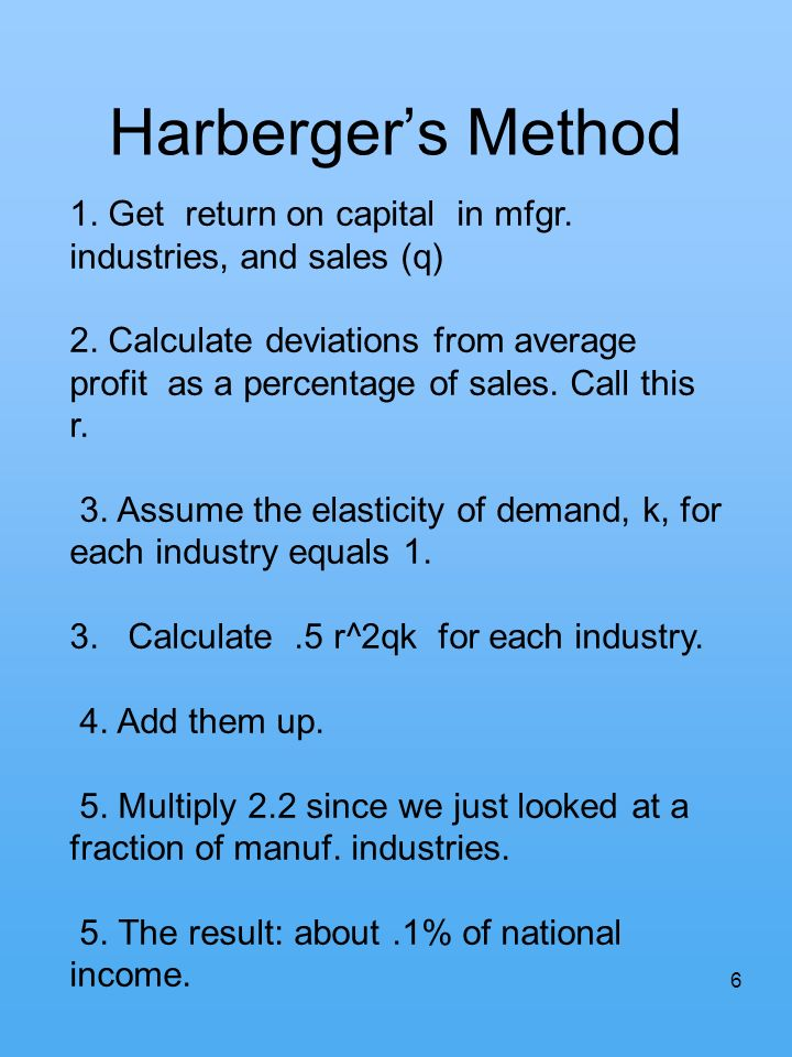 Harberger's Method 1. Get return on capital in mfgr. industries, and sales (q)