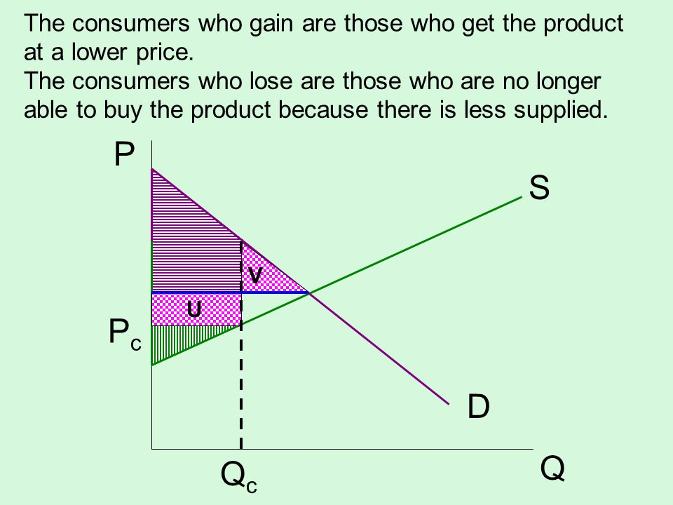 The consumers who gain are those who get the product at a lower price.