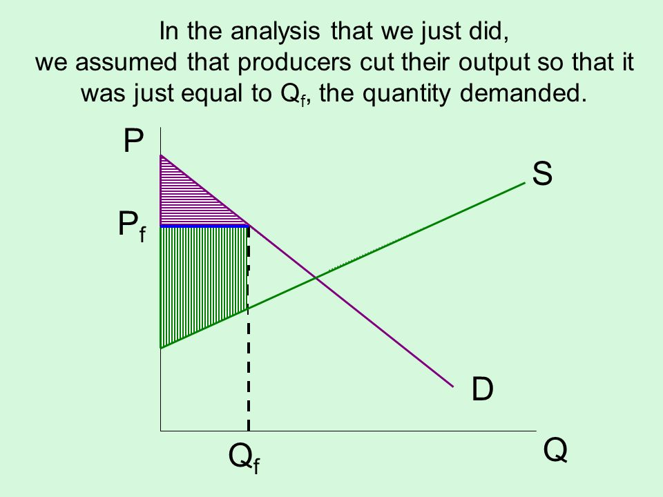 In the analysis that we just did, we assumed that producers cut their output so that it was just equal to Qf, the quantity demanded.