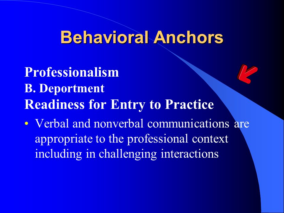 Behavioral Anchors Professionalism Readiness for Entry to Practice