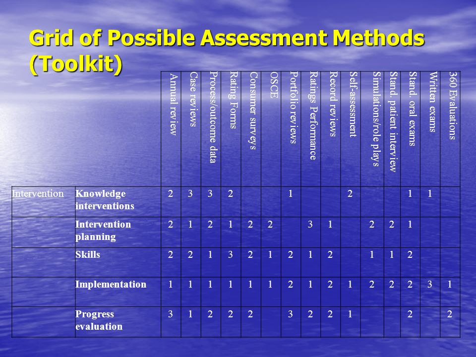 Grid of Possible Assessment Methods (Toolkit)