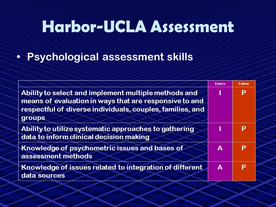 Harbor-UCLA Assessment