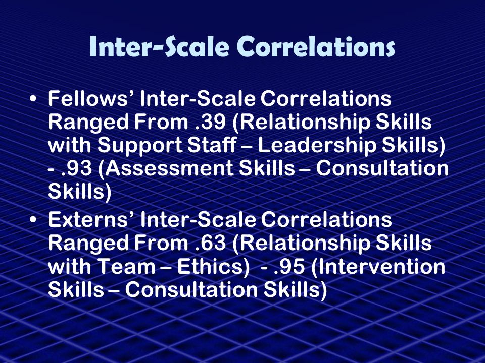 Inter-Scale Correlations