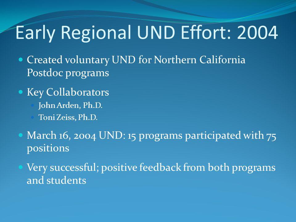 Early Regional UND Effort: 2004