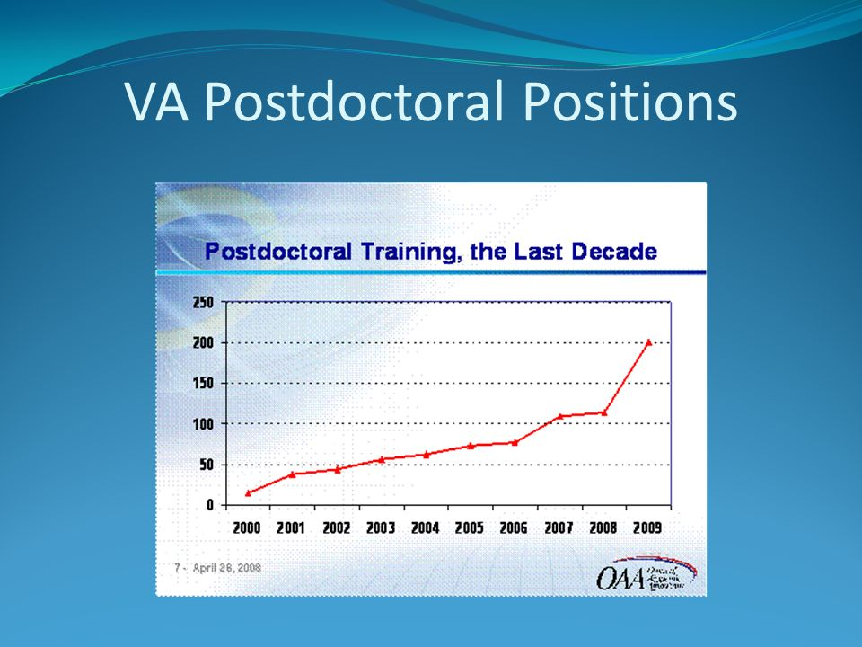 VA Postdoctoral Positions